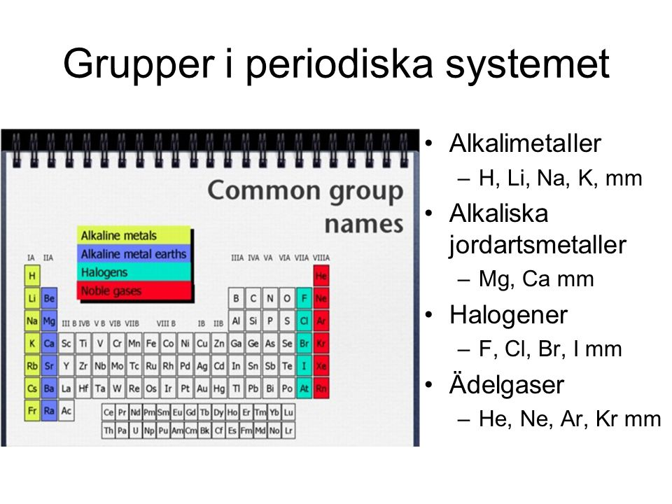 Grupper i periodiska systemet Alkalimetaller –H, Li, Na, K, mm Alkaliska jordartsmetaller –Mg, Ca mm Halogener –F, Cl, Br, I mm Ädelgaser –He, Ne, Ar,