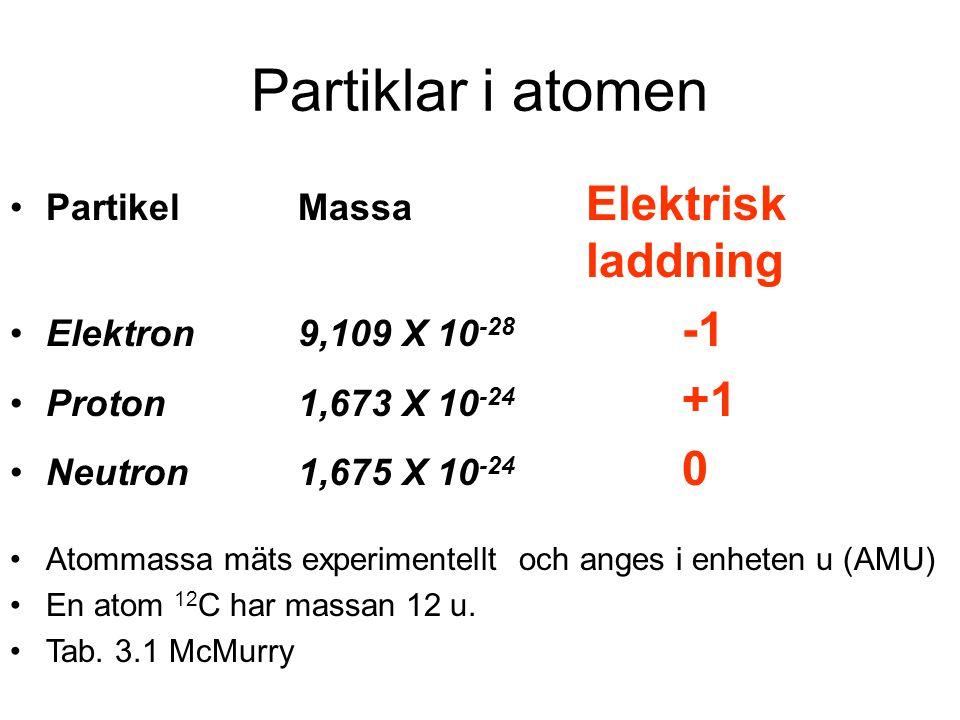 Partiklar i atomen PartikelMassa Elektrisk laddning Elektron9,109 X 10 -28 -1 Proton1,673 X 10 -24 +1 Neutron1,675 X 10 -24 0 Atommassa mäts experimen
