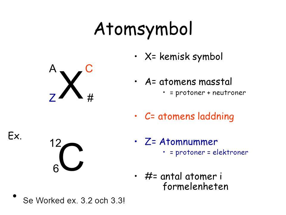 Atomsymbol X= kemisk symbol A= atomens masstal = protoner + neutroner C= atomens laddning Z= Atomnummer = protoner = elektroner #= antal atomer i form