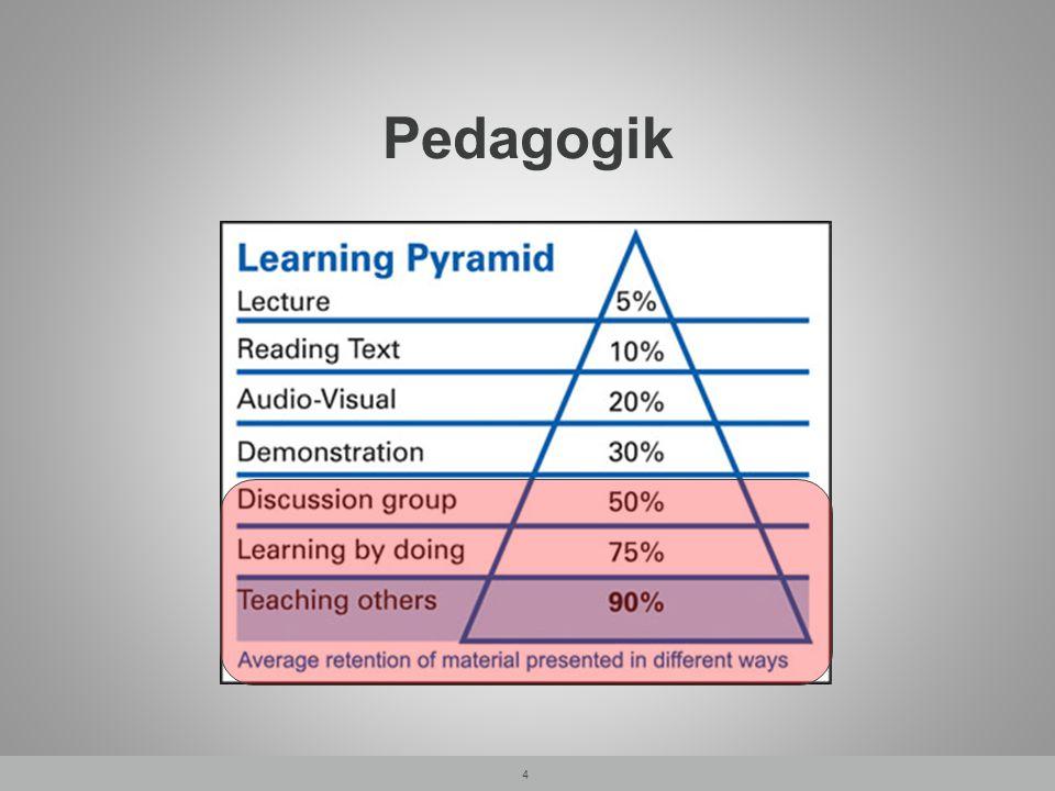 Pedagogik 4