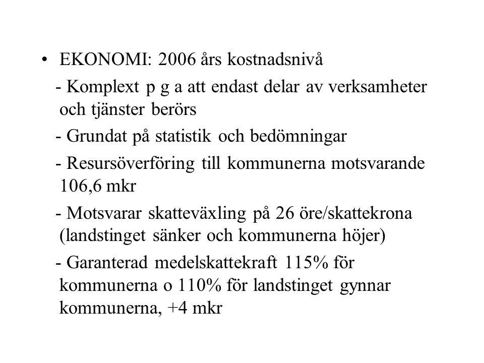 EKONOMI: 2006 års kostnadsnivå - Komplext p g a att endast delar av verksamheter och tjänster berörs - Grundat på statistik och bedömningar - Resursöverföring till kommunerna motsvarande 106,6 mkr - Motsvarar skatteväxling på 26 öre/skattekrona (landstinget sänker och kommunerna höjer) - Garanterad medelskattekraft 115% för kommunerna o 110% för landstinget gynnar kommunerna, +4 mkr
