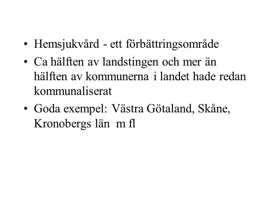 Hemsjukvård - ett förbättringsområde Ca hälften av landstingen och mer än hälften av kommunerna i landet hade redan kommunaliserat Goda exempel: Västra Götaland, Skåne, Kronobergs län m fl