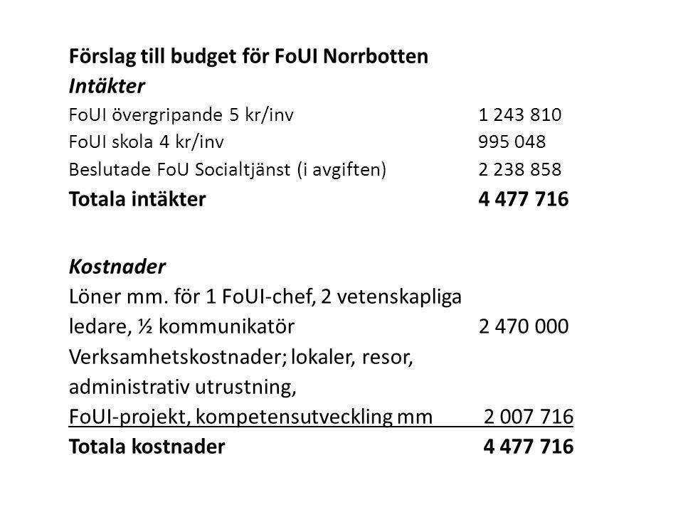 Förslag till budget för FoUI Norrbotten Intäkter FoUI övergripande 5 kr/inv 1 243 810 FoUI skola 4 kr/inv 995 048 Beslutade FoU Socialtjänst (i avgift