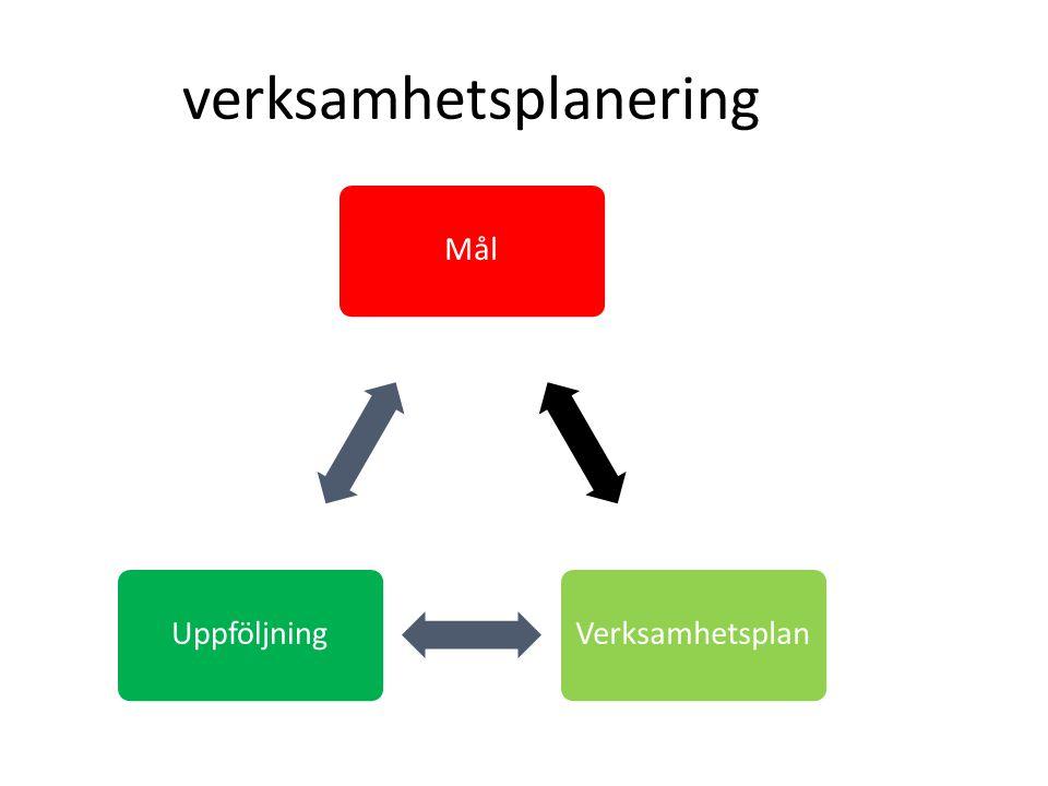 verksamhetsplanering