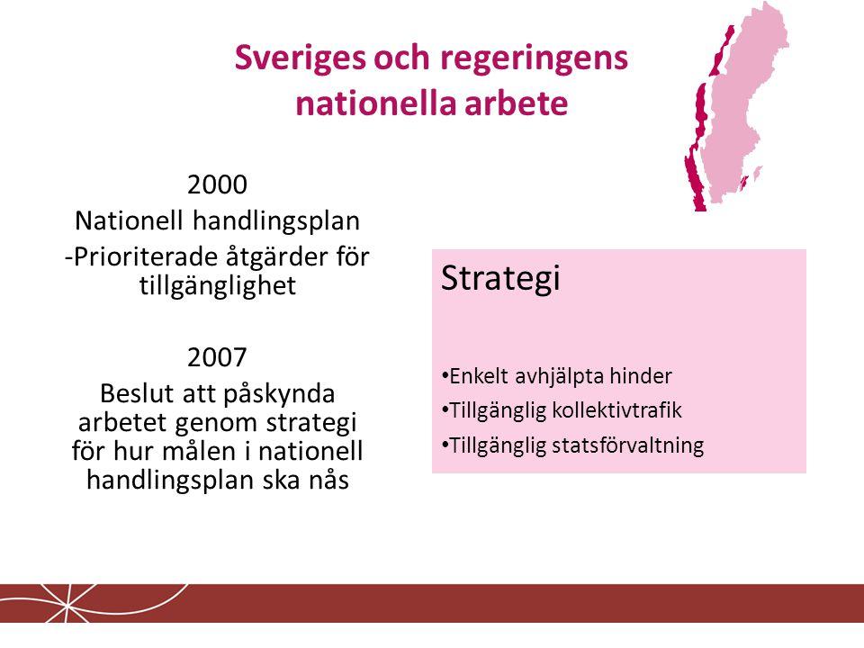 Sveriges och regeringens nationella arbete 2000 Nationell handlingsplan -Prioriterade åtgärder för tillgänglighet 2007 Beslut att påskynda arbetet genom strategi för hur målen i nationell handlingsplan ska nås Strategi Enkelt avhjälpta hinder Tillgänglig kollektivtrafik Tillgänglig statsförvaltning