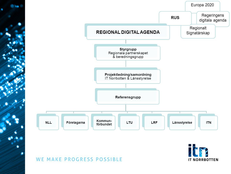 Europa 2020 Regeringens digitala agenda Regionalt Signatärskap RUS