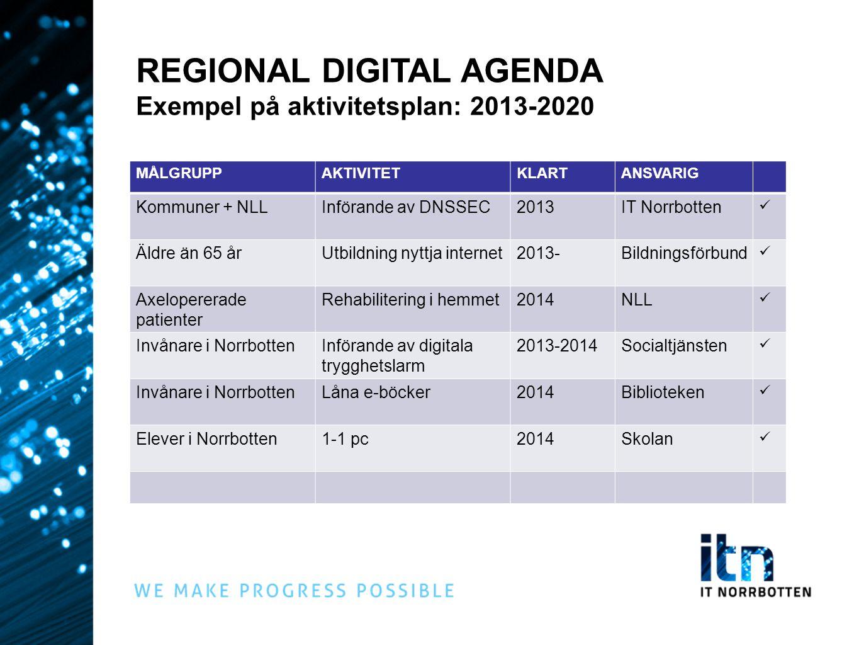 MÅLGRUPPAKTIVITETKLARTANSVARIG Kommuner + NLLInförande av DNSSEC2013IT Norrbotten Äldre än 65 årUtbildning nyttja internet2013-Bildningsförbund Axelop