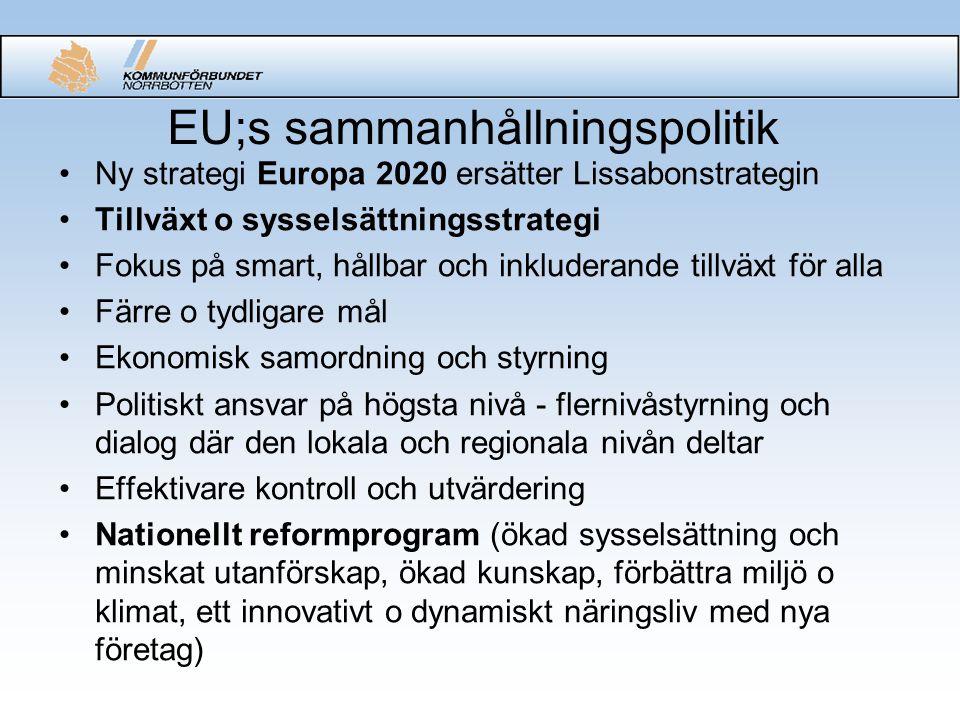 EU;s sammanhållningspolitik Ny strategi Europa 2020 ersätter Lissabonstrategin Tillväxt o sysselsättningsstrategi Fokus på smart, hållbar och inkluderande tillväxt för alla Färre o tydligare mål Ekonomisk samordning och styrning Politiskt ansvar på högsta nivå - flernivåstyrning och dialog där den lokala och regionala nivån deltar Effektivare kontroll och utvärdering Nationellt reformprogram (ökad sysselsättning och minskat utanförskap, ökad kunskap, förbättra miljö o klimat, ett innovativt o dynamiskt näringsliv med nya företag)