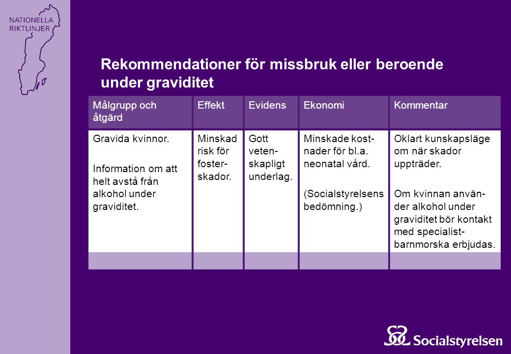 Rekommendationer för missbruk eller beroende under graviditet Målgrupp och åtgärd EffektEvidensEkonomiKommentar Gravida kvinnor. Information om att he