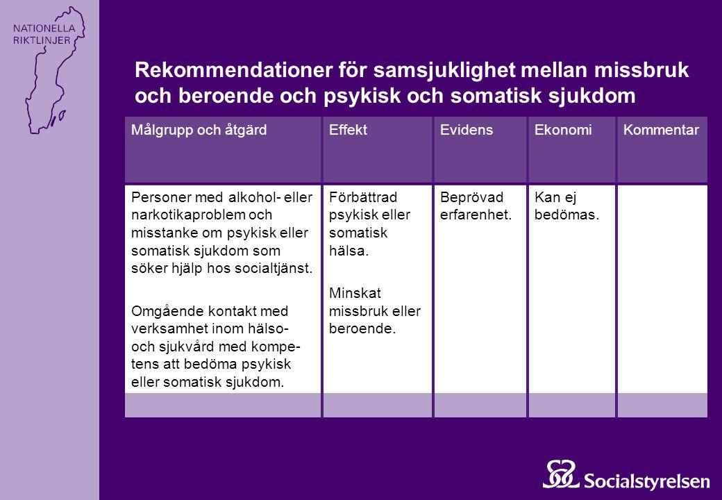 Rekommendationer för samsjuklighet mellan missbruk och beroende och psykisk och somatisk sjukdom Målgrupp och åtgärdEffektEvidensEkonomiKommentar Pers