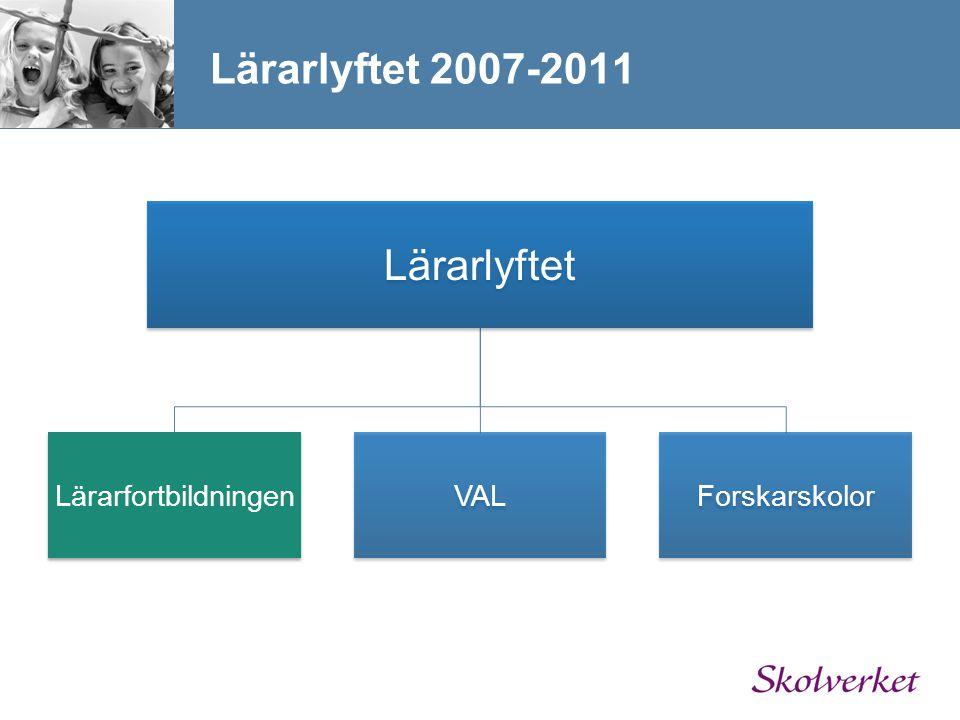 Lärarlyftet 2007-2011 Lärarlyftet LärarfortbildningenVALForskarskolor