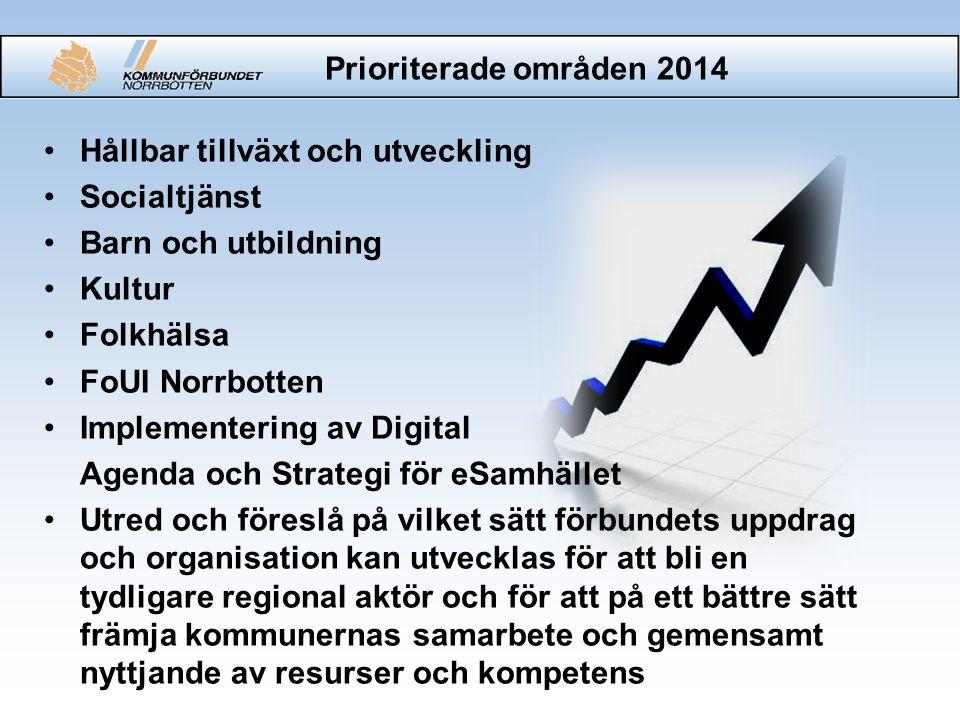 Prioriterade områden 2014 Hållbar tillväxt och utveckling Socialtjänst Barn och utbildning Kultur Folkhälsa FoUI Norrbotten Implementering av Digital