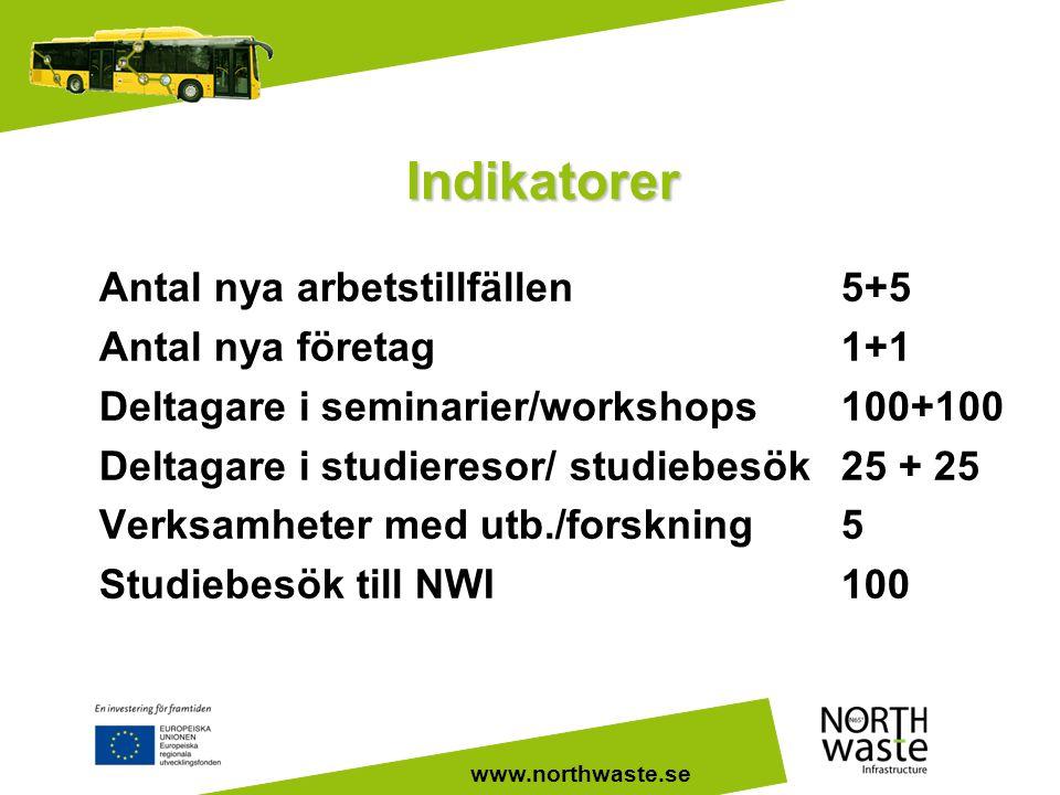 www.northwaste.se Indikatorer Antal nya arbetstillfällen5+5 Antal nya företag1+1 Deltagare i seminarier/workshops 100+100 Deltagare i studieresor/ stu