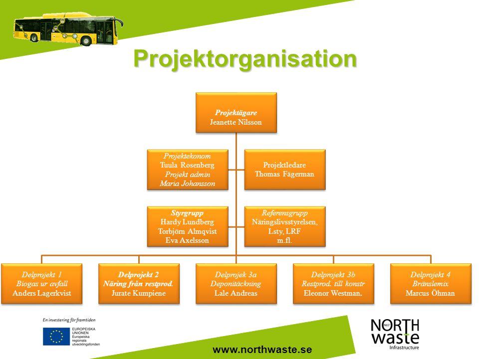 www.northwaste.se Projektorganisation Projektägare Jeanette Nilsson Delprojekt 1 Biogas ur avfall Anders Lagerkvist Delprojekt 2 Näring från restprod.