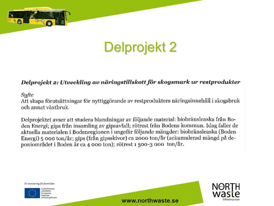 www.northwaste.se Delprojekt 2