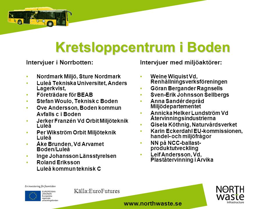 www.northwaste.se Kretsloppcentrum i Boden Källa:EuroFutures Intervjuer i Norrbotten: Nordmark Miljö, Sture Nordmark Luleå Tekniska Universitet, Ander