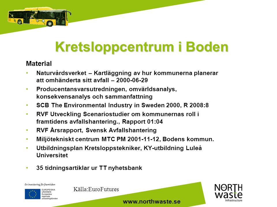 www.northwaste.se Kretsloppcentrum i Boden Källa:EuroFutures Material Naturvårdsverket – Kartläggning av hur kommunerna planerar att omhänderta sitt a