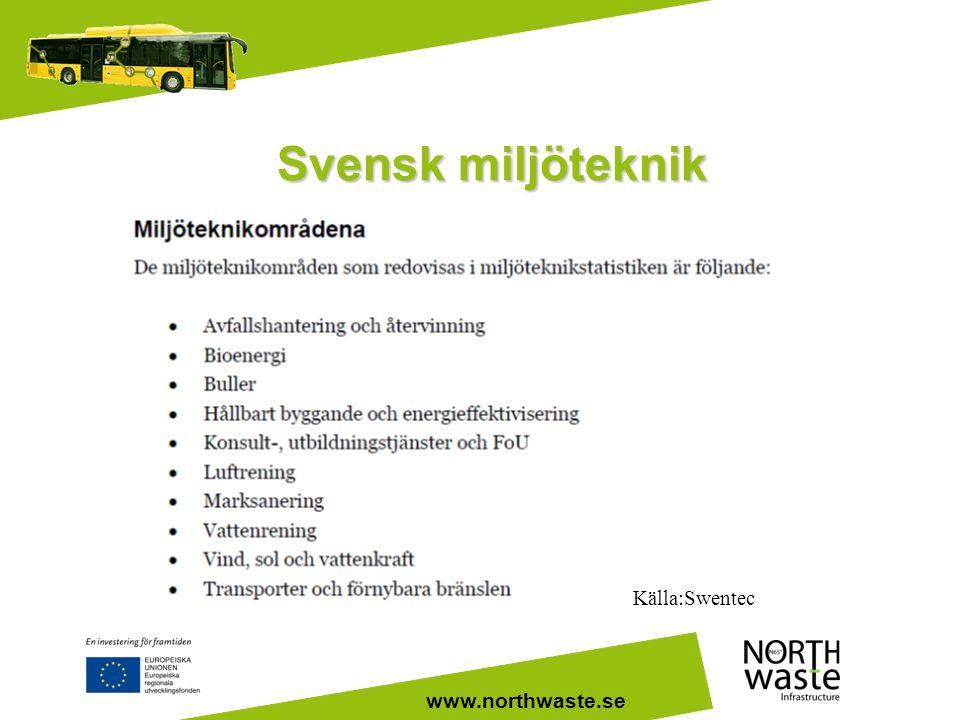 www.northwaste.se Svensk miljöteknik Källa:Swentec