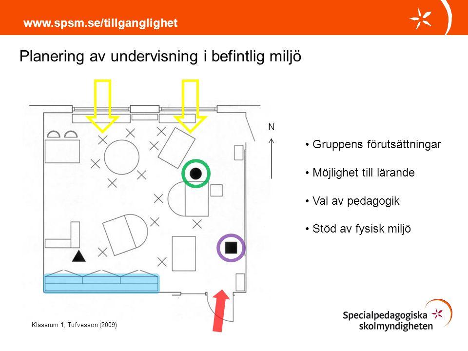 www.spsm.se/tillganglighet Klassrum 1, Tufvesson (2009) N Gruppens förutsättningar Möjlighet till lärande Val av pedagogik Stöd av fysisk miljö Planer