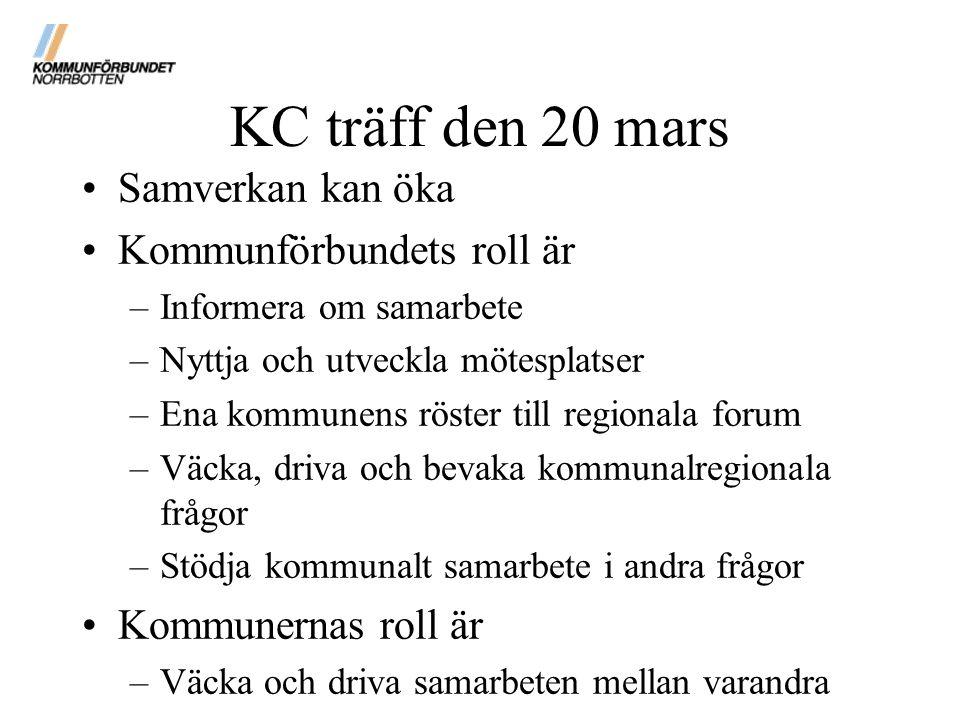 KC träff den 20 mars Samverkan kan öka Kommunförbundets roll är –Informera om samarbete –Nyttja och utveckla mötesplatser –Ena kommunens röster till r