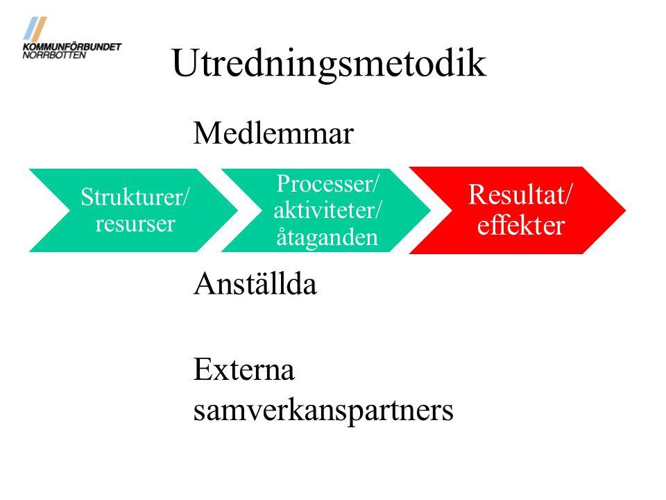 Utredningsmetodik Strukturer/ resurser Processer/ aktiviteter/ åtaganden Resultat/ effekter Medlemmar Anställda Externa samverkanspartners