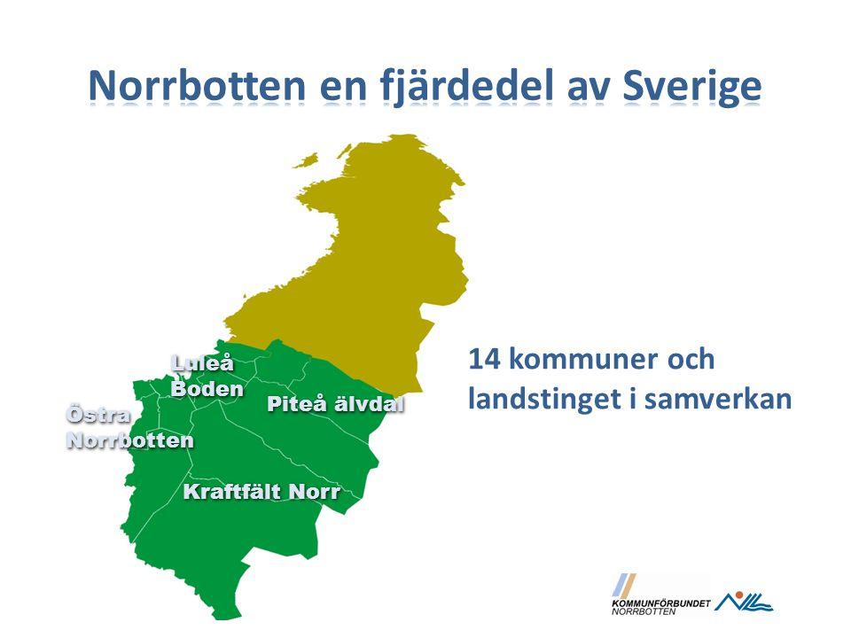 Folkmängd 248 000 14 kommuner och 1 Landsting 5 Sjukhus 37 Vårdcentraler varav 5 privata