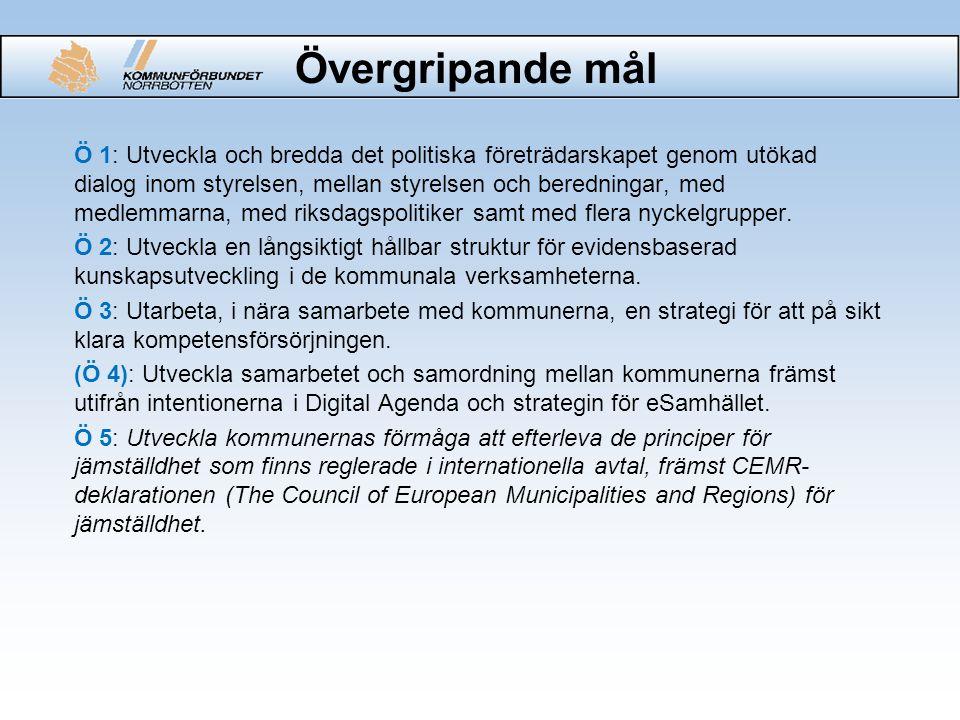 Hållbar tillväxt och utveckling Socialtjänst Barn och utbildning Kultur Folkhälsa FoU Norrbotten (Implementering av Digital Agenda och Strategi för eSamhället) Prioriterade uppgifter