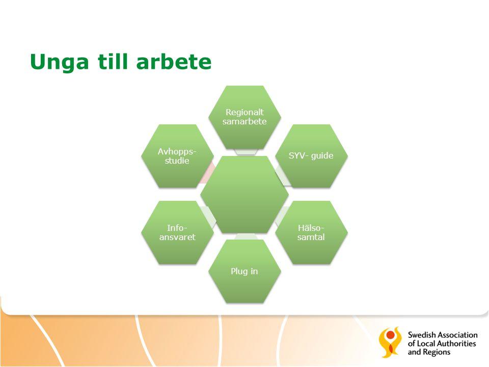 Unga till arbete Regionalt samarbete SYV- guide Hälso- samtal Plug in Info- ansvaret Avhopps- studie
