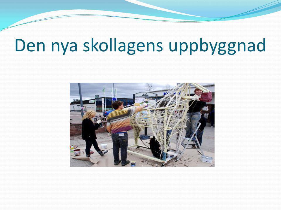 1.Förskolans värdegrund och uppdrag 2.