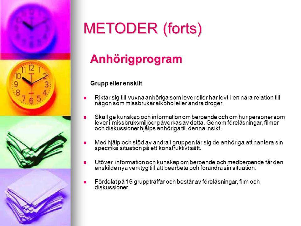 METODER (forts) Anhörigprogram Grupp eller enskilt Riktar sig till vuxna anhöriga som lever eller har levt i en nära relation till någon som missbrukar alkohol eller andra droger.