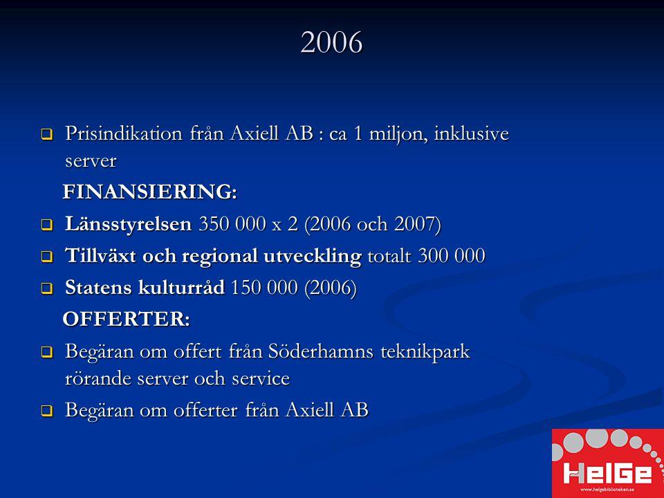 2006  Prisindikation från Axiell AB : ca 1 miljon, inklusive server FINANSIERING: FINANSIERING:  Länsstyrelsen 350 000 x 2 (2006 och 2007)  Tillväxt och regional utveckling totalt 300 000  Statens kulturråd 150 000 (2006) OFFERTER: OFFERTER:  Begäran om offert från Söderhamns teknikpark rörande server och service  Begäran om offerter från Axiell AB