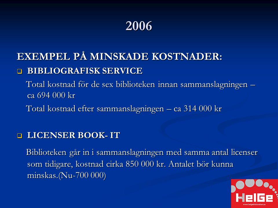 2006 EXEMPEL PÅ MINSKADE KOSTNADER:  BIBLIOGRAFISK SERVICE Total kostnad för de sex biblioteken innan sammanslagningen – ca 694 000 kr Total kostnad för de sex biblioteken innan sammanslagningen – ca 694 000 kr Total kostnad efter sammanslagningen – ca 314 000 kr Total kostnad efter sammanslagningen – ca 314 000 kr  LICENSER BOOK- IT Biblioteken går in i sammanslagningen med samma antal licenser som tidigare, kostnad cirka 850 000 kr.