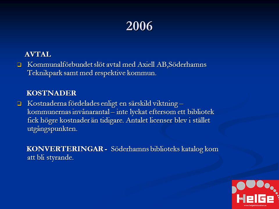 2006 AVTAL AVTAL  Kommunalförbundet slöt avtal med Axiell AB,Söderhamns Teknikpark samt med respektive kommun.