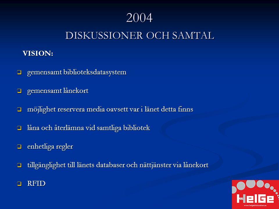 Idag På väg in:  Ljusdal  Hudiksvall  Ovanåker  2010 Gävle?