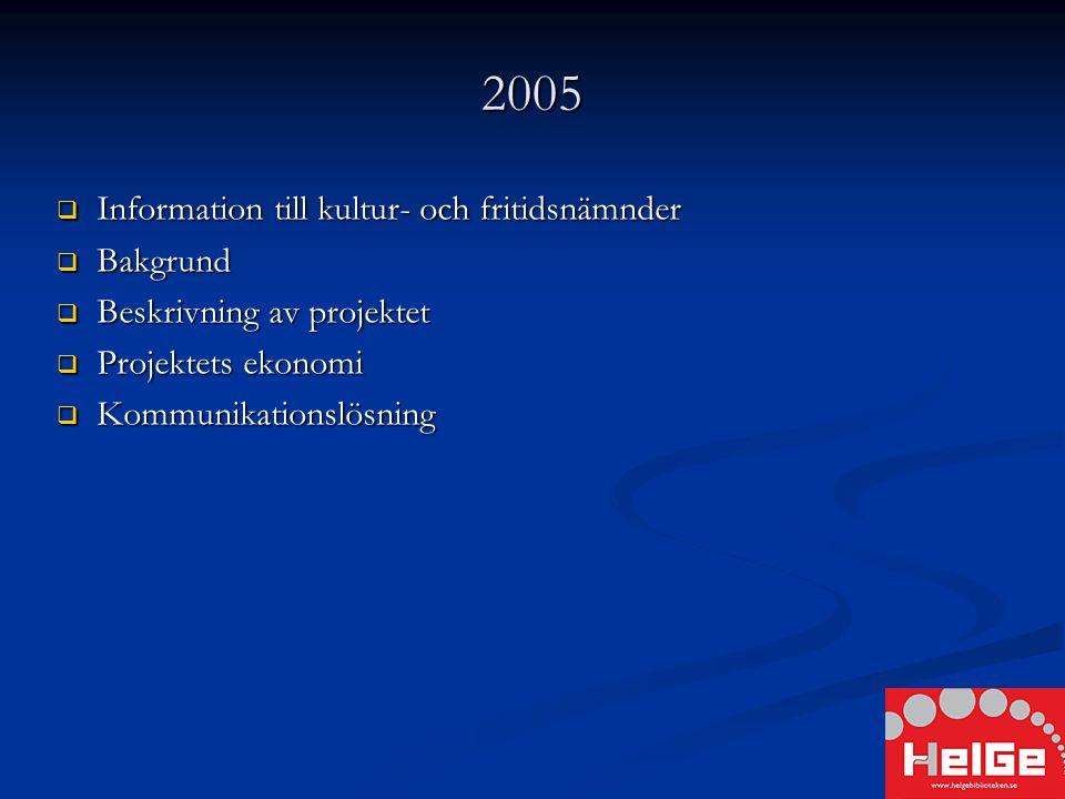 Forts 2005  Diskussion kring typ av kontoorganisation  Konverteringens problem  Transporter  Arbetsmängd som åtgår till projektet  Gemensamma regler  Gemensamt lånekort  Bildandet av ett kommunalförbund Åsa Hansén, Karlstad stadsbibliotek, besöker Gävle Åsa Hansén, Karlstad stadsbibliotek, besöker Gävle
