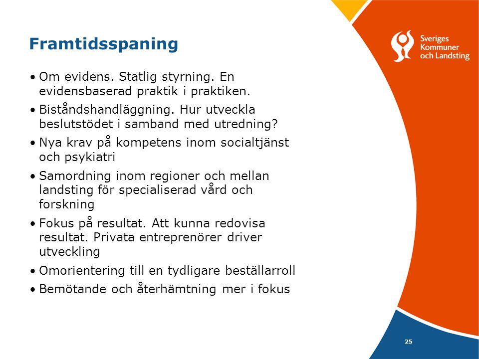 25 Framtidsspaning Om evidens. Statlig styrning. En evidensbaserad praktik i praktiken.