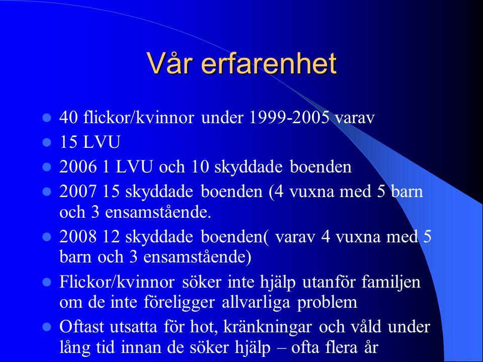 Vår erfarenhet 40 flickor/kvinnor under 1999-2005 varav 15 LVU 2006 1 LVU och 10 skyddade boenden 2007 15 skyddade boenden (4 vuxna med 5 barn och 3 e