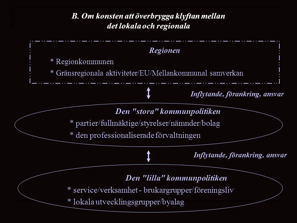 B. Om konsten att överbrygga klyftan mellan det lokala och regionala Regionen * Regionkommunen * Gränsregionala aktiviteter/EU/Mellankommunal samverka
