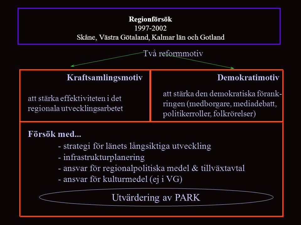 Regionförsök 1997-2002 Skåne, Västra Götaland, Kalmar län och Gotland Två reformmotiv Kraftsamlingsmotiv Demokratimotiv att stärka effektiviteten i det regionala utvecklingsarbetet att stärka den demokratiska förank- ringen (medborgare, mediadebatt, politikerroller, folkrörelser) Försök med...