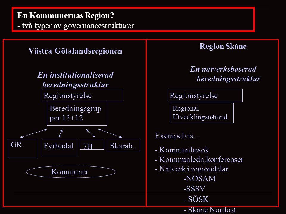 En Kommunernas Region? - två typer av governancestrukturer Västra Götalandsregionen En institutionaliserad beredningsstruktur Region Skåne En nätverks