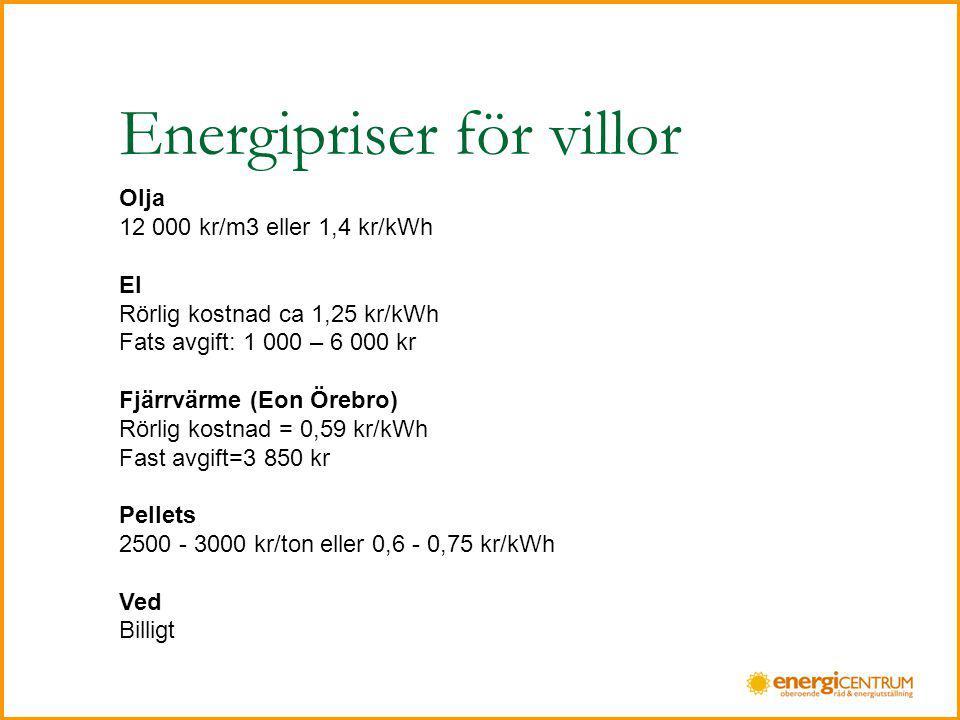 Mina egna erfarenheter Fakta om huset: Byggt: 1980 Boyta: 145 kvm Energibehov: 30 000 kWh/år Energikostnad: 37 500 kr/år Direktverkande el Genomförda energiåtgärder: Solfångare för varmvatten Styrsystem för elvärme Insats i öppen spis Sänkt från 21 till 20 grader Rastorpsvägen i Vintrosa Förbrukning efter åtgärder: 20 000 kWh/år och 4 m3 ved Energikostnad: 25 000 kr/år