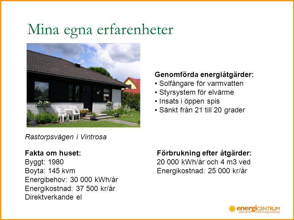 Mina egna erfarenheter Fakta om huset: Byggt: 1972 Oljeeldning, öppenspis 120 kvm +110 kvm källare (Boyta) Energibehov: 3,9 m 3 olja och 10 000 kWh el Energikostnad: 59 300 kr/år Genomförda energiåtgärder: Bytt till pelletseldning Installerat braskamin Bytt fönster Isolerat vinden Lågenergi och LED-belysning A-klass på vitvaror Smedbacken i Forshaga Förbrukning efter åtgärder: 4,5 ton pellets 4 m 3 ved 8 500 kWh el Energikostnad: 24 000 kr/år