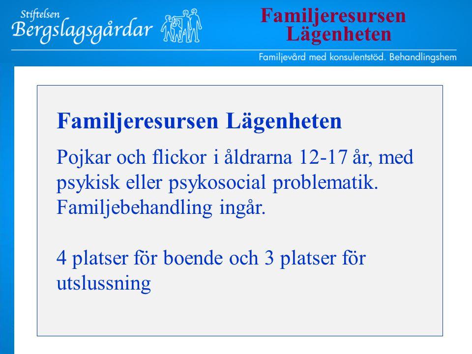 Familjeresursen Lägenheten Pojkar och flickor i åldrarna 12-17 år, med psykisk eller psykosocial problematik.
