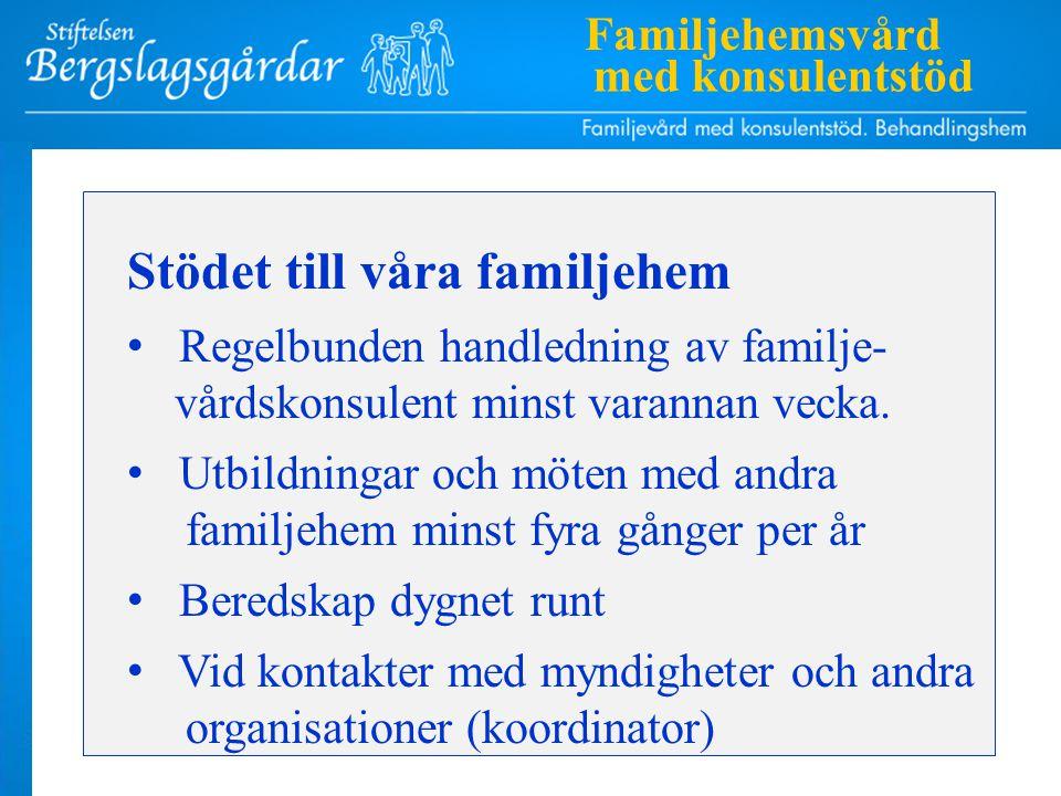 Stödet till våra familjehem Regelbunden handledning av familje- vårdskonsulent minst varannan vecka.