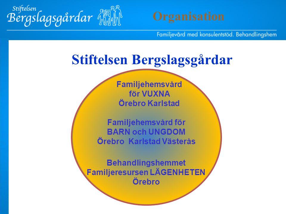 Verksamhetsidé OQ measures Ett samarbetsprojekt med handledning och fortlöpande forskningsstöd från Örebro universitet Evidensbaserat förhållningssätt Mäter den placerades funktionsförmåga Organisation