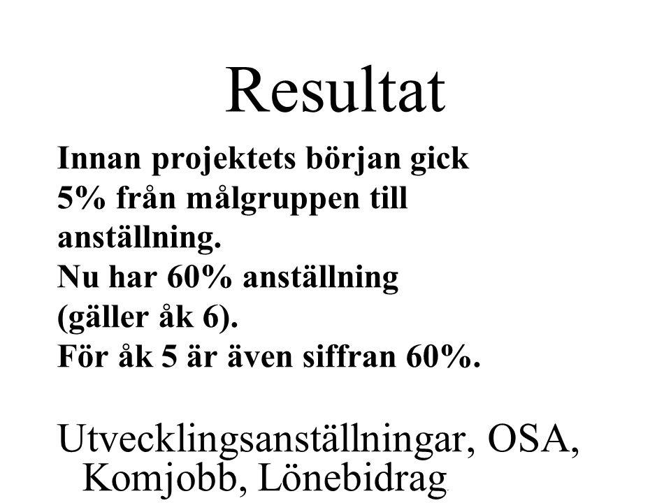 Resultat Innan projektets början gick 5% från målgruppen till anställning.
