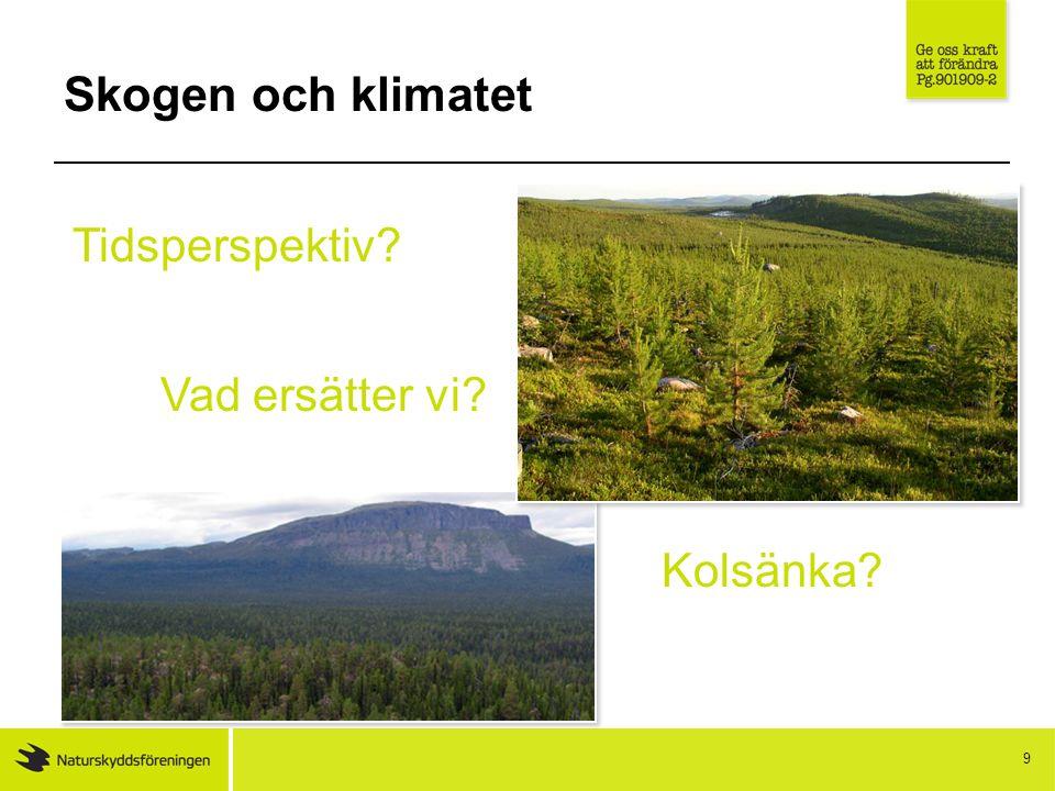 Skogen och klimatet 9 Tidsperspektiv Kolsänka Vad ersätter vi
