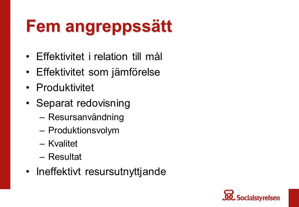 Fem angreppssätt Effektivitet i relation till mål Effektivitet som jämförelse Produktivitet Separat redovisning –Resursanvändning –Produktionsvolym –K