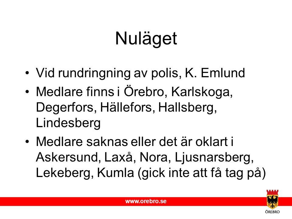Nuläget Vid rundringning av polis, K. Emlund Medlare finns i Örebro, Karlskoga, Degerfors, Hällefors, Hallsberg, Lindesberg Medlare saknas eller det ä