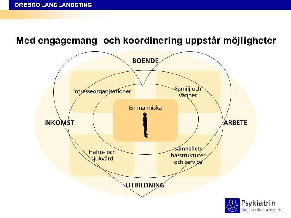ÖREBRO LÄNS LANDSTING Med engagemang och koordinering uppstår möjligheter